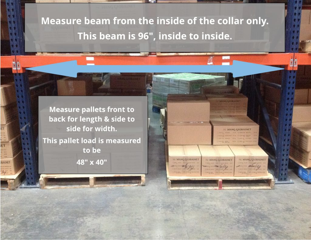 A bay of racking in a warehouse with an explanation of how to measure a beam and pallet correctly in order to calculate the space needed in a warehouse.
