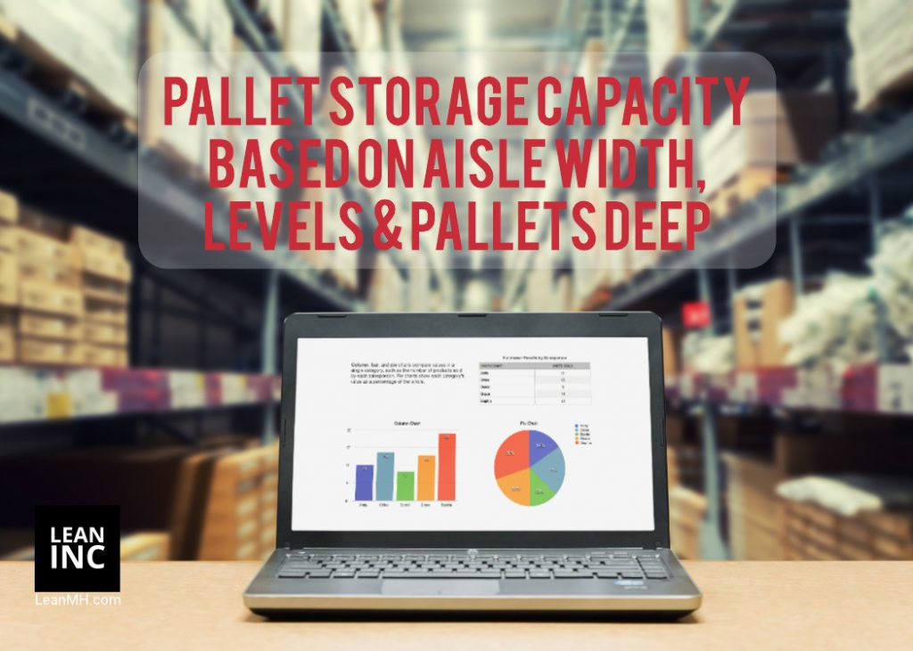 Calculate Storage Capacity of a Warehouse