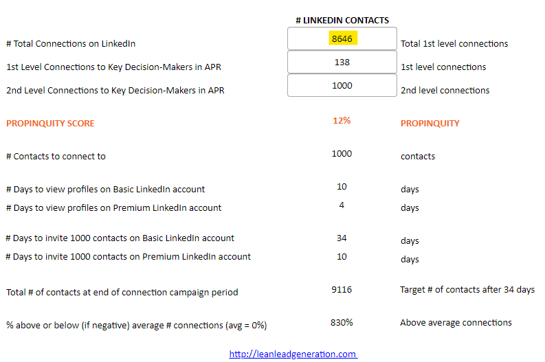 TOTAL NUMBER OF CONTACTS ON LINKEDIN