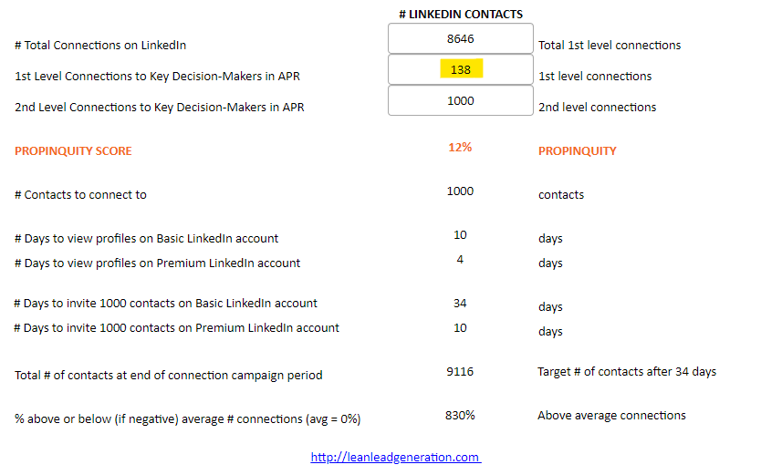 1ST LEVEL CONNECTIONS DATA - PROPINQUITY CALCULATOR