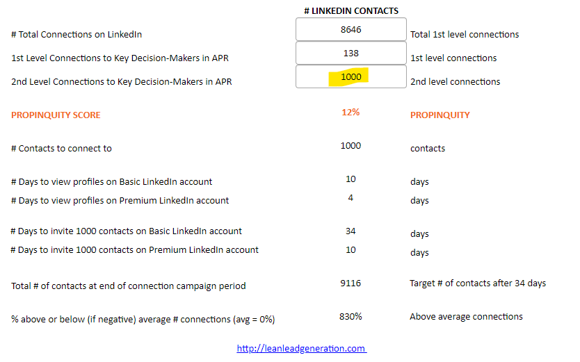 2nd level connections on LinkedIn - add data
